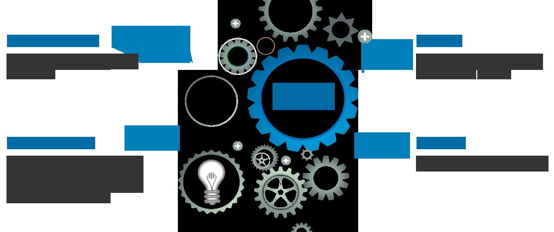 custome-software-development