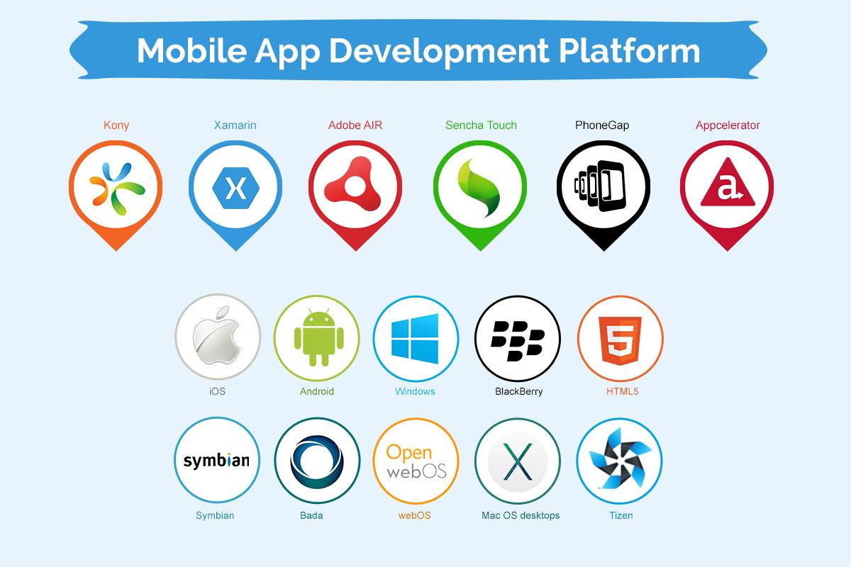 Mobile App Development Platform2image 1