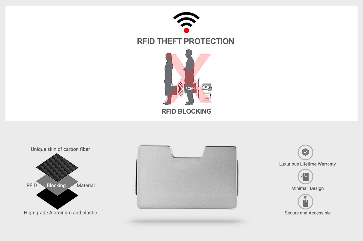 do you need an RFID-Wallet