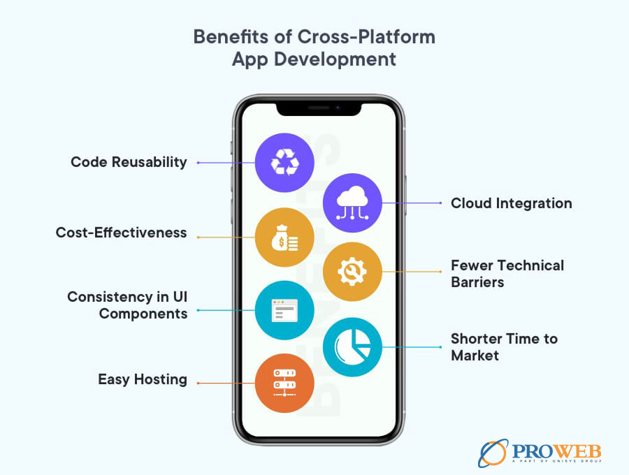 Benefits-of-cross-platform-app-frameworks