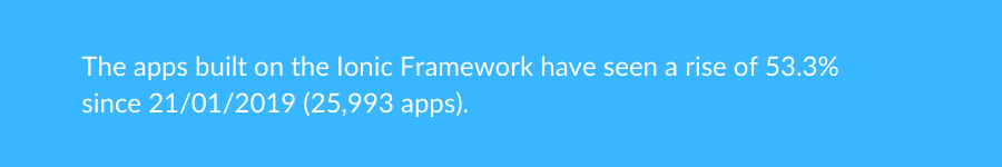 Ionic-cross-platform-development-framework-comparison