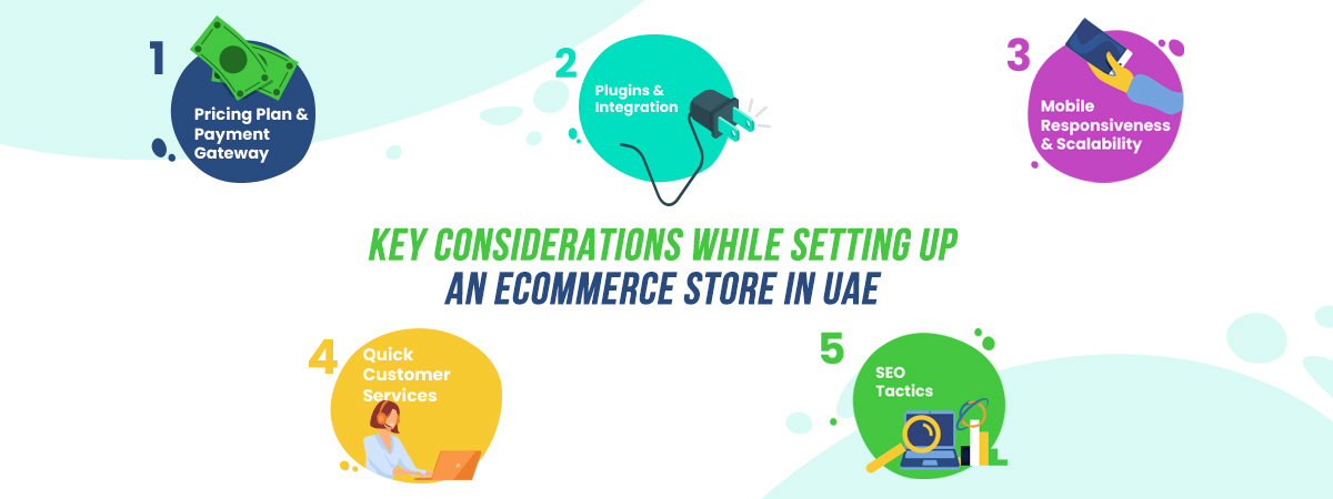 Key Considerations While Setting Up An Ecommerce Store in UAE