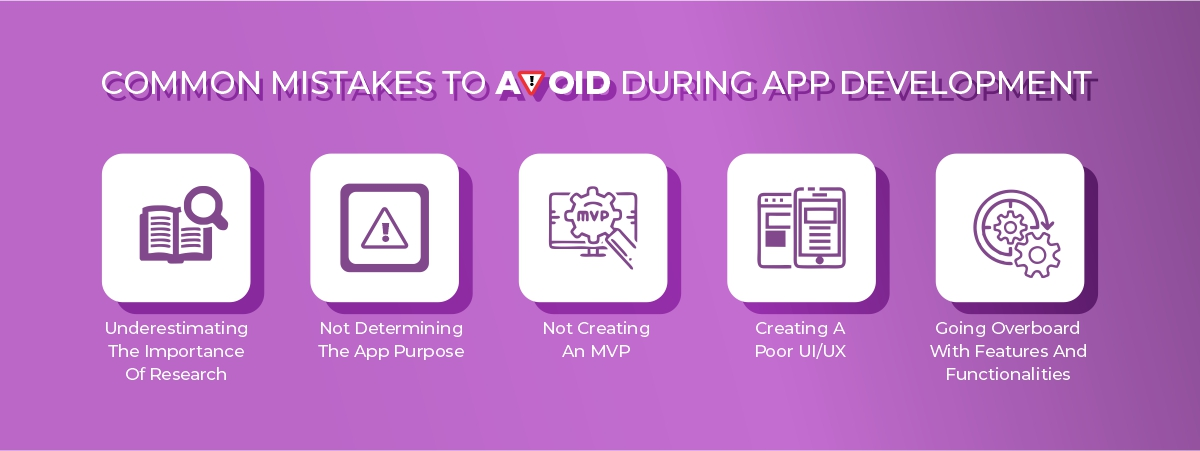 Common Mistakes To Avoid During App Development
