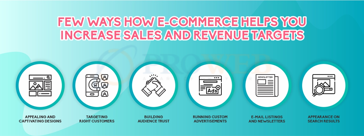 How can an E-commerce Website Boost Your Sales and Revenue Targets_1