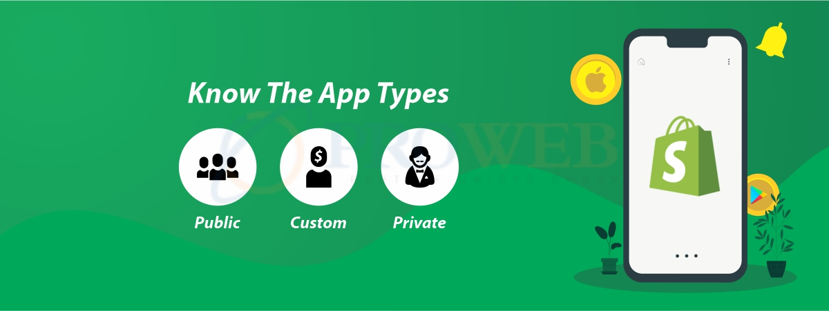 know the app types