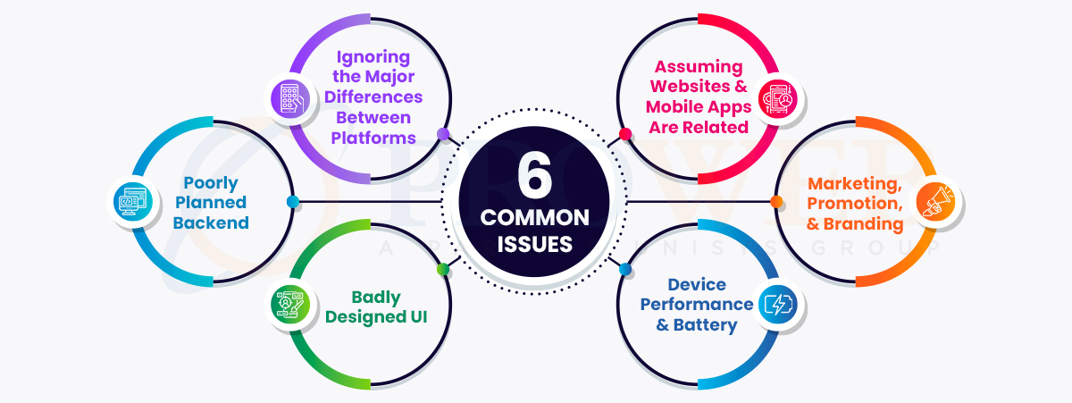 6 Common Issues When Building a Mobile App