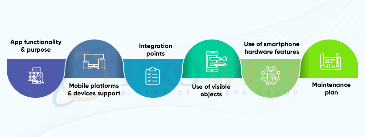 A Complete Guide To Understanding Mobile App Development Cost
