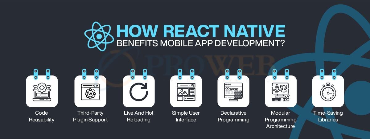 How React Native Benefits Mobile App Development