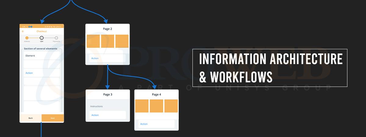 Information Architecture & Workflows